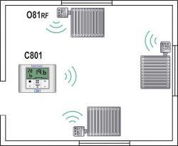 Принцип работы радиотермостата