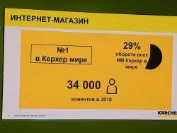 интернет-магазин Kärcher Керхер в России