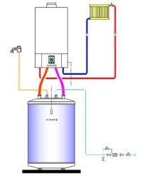 Котельная 24 кВт на базе котла MS 24 FF и водонагревателя SRB 130