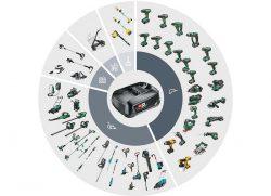Bosch Gardena аккумуляторный альянс