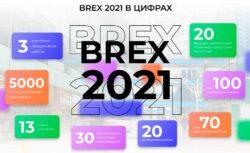 BREX 2021 выставочный центр строительных закупок на базе выставки ОСМ ИЦ Сколково 24 26 марта