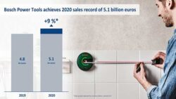 Bosch объем продаж рост